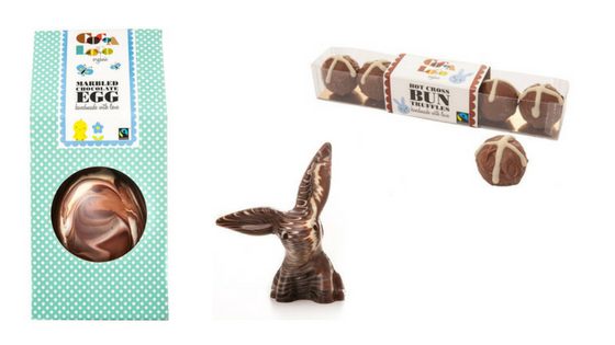 Cocoa Loco - Easter products | Business growth story